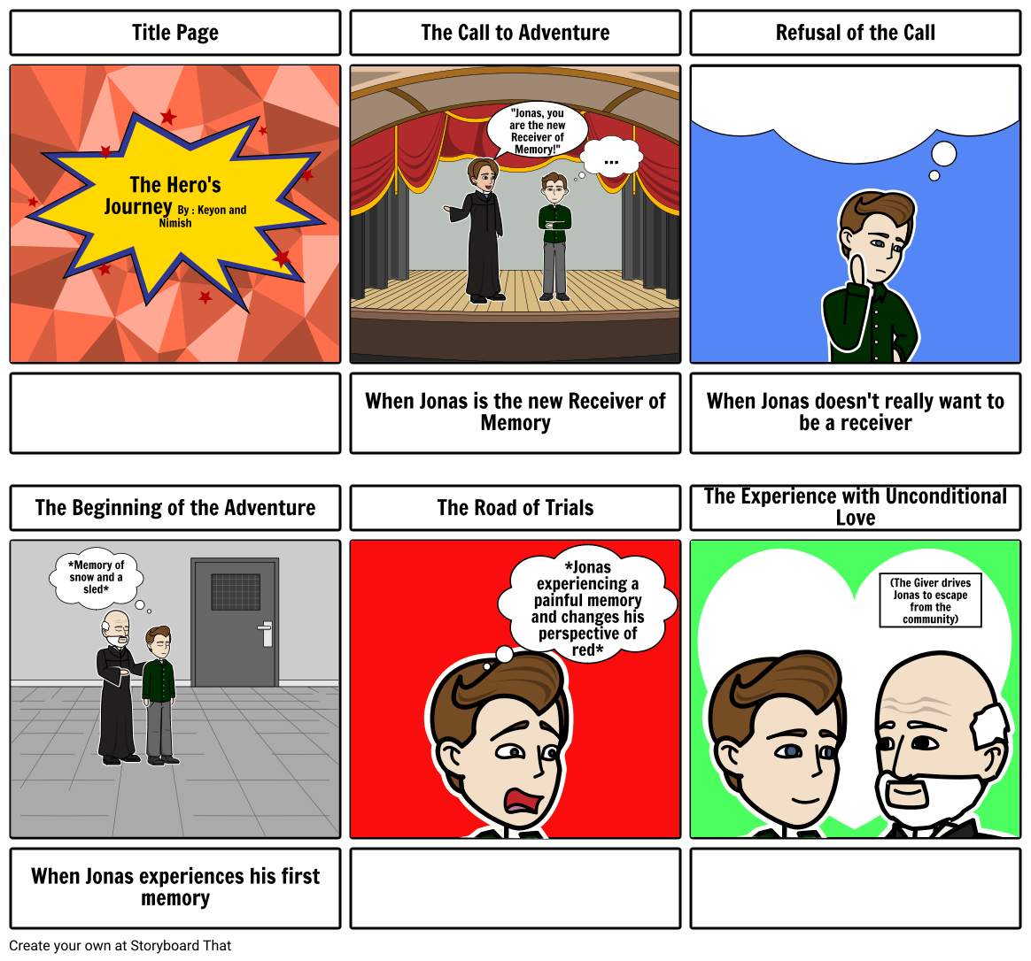 The Hero's Journey (1-5) By: Keyon and Nimish