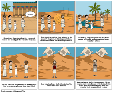SS PROJECT STORY ON JUDAISM