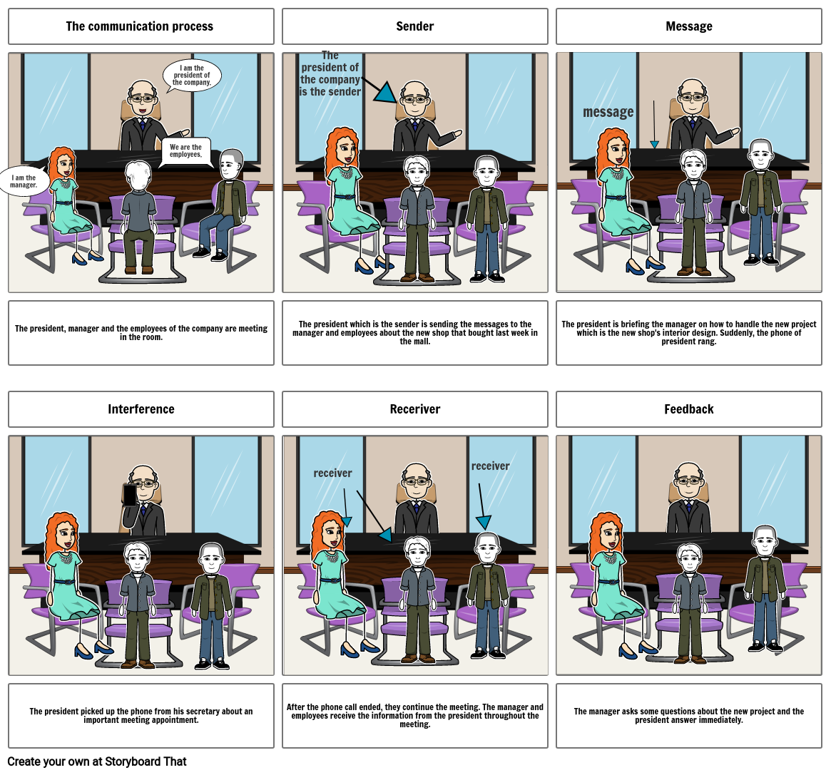 communication process  2