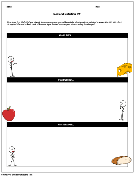 Food and Nutrition KWL Chart
