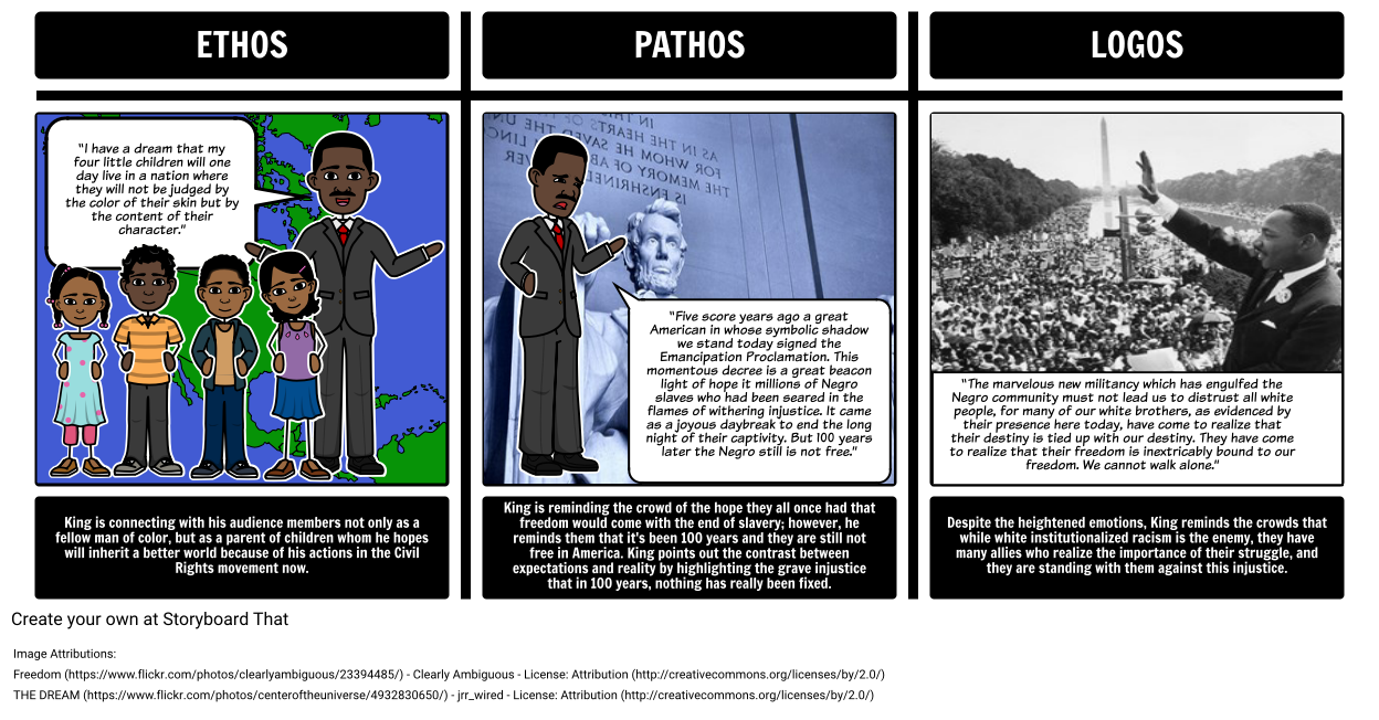 martin luther king i have a dream analysis essay animal farm by  i have a dream speech summary activities mlk speech i have a dream ethos pathos and