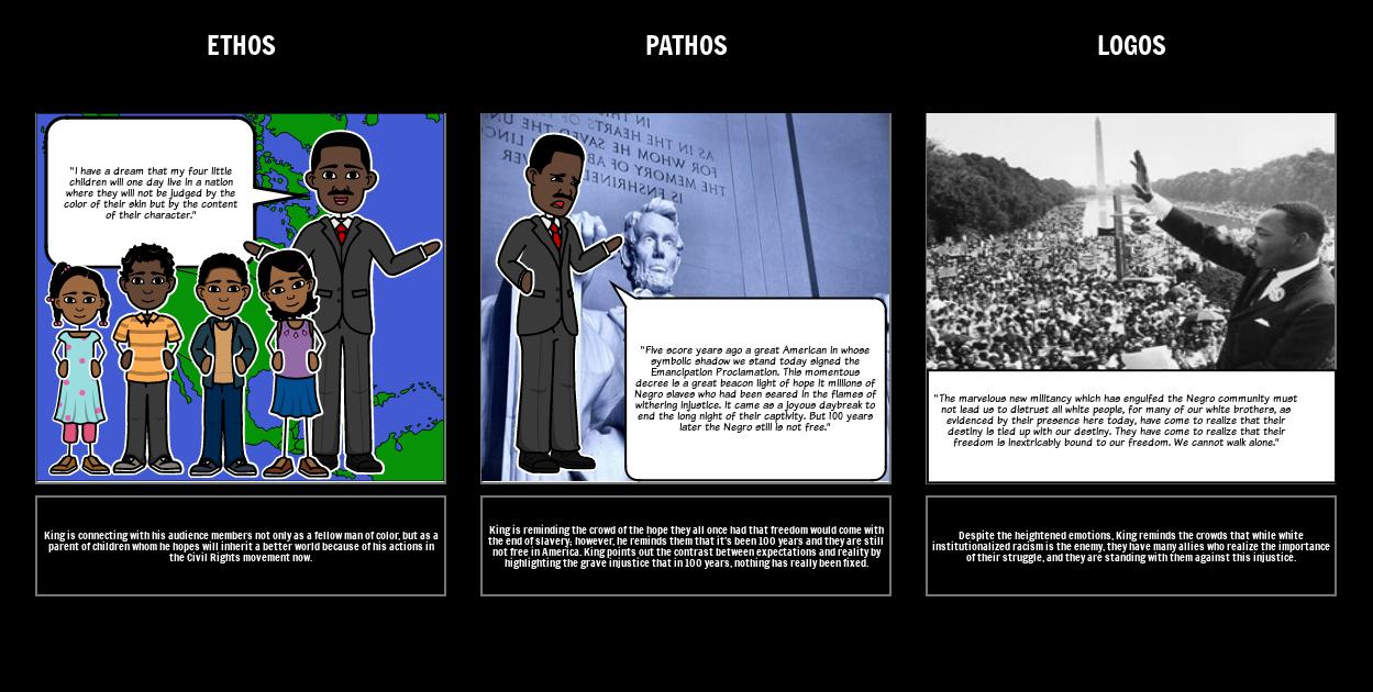 i have a dream speech summary activities mlk speech  i have a dream ethos pathos and logos