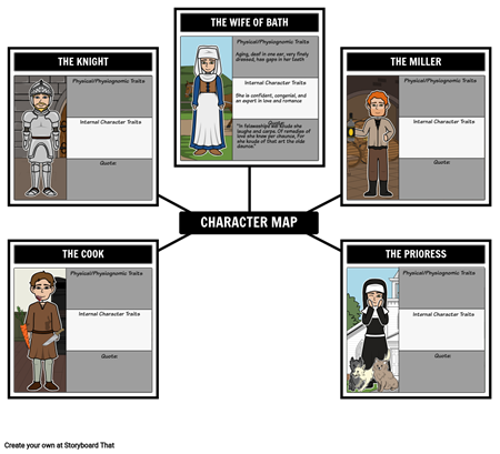 """The Canterbury Tales - Character Map for """"The General Prologue"""""""