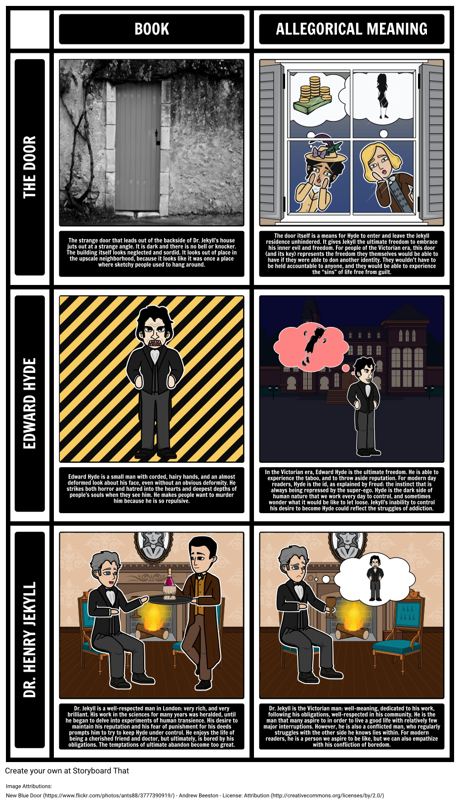 allegory in dr jekyll and mr hyde storyboard