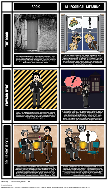 Allegory in Dr. Jekyll and Mr. Hyde