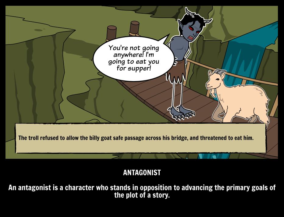 Antagonist Definition