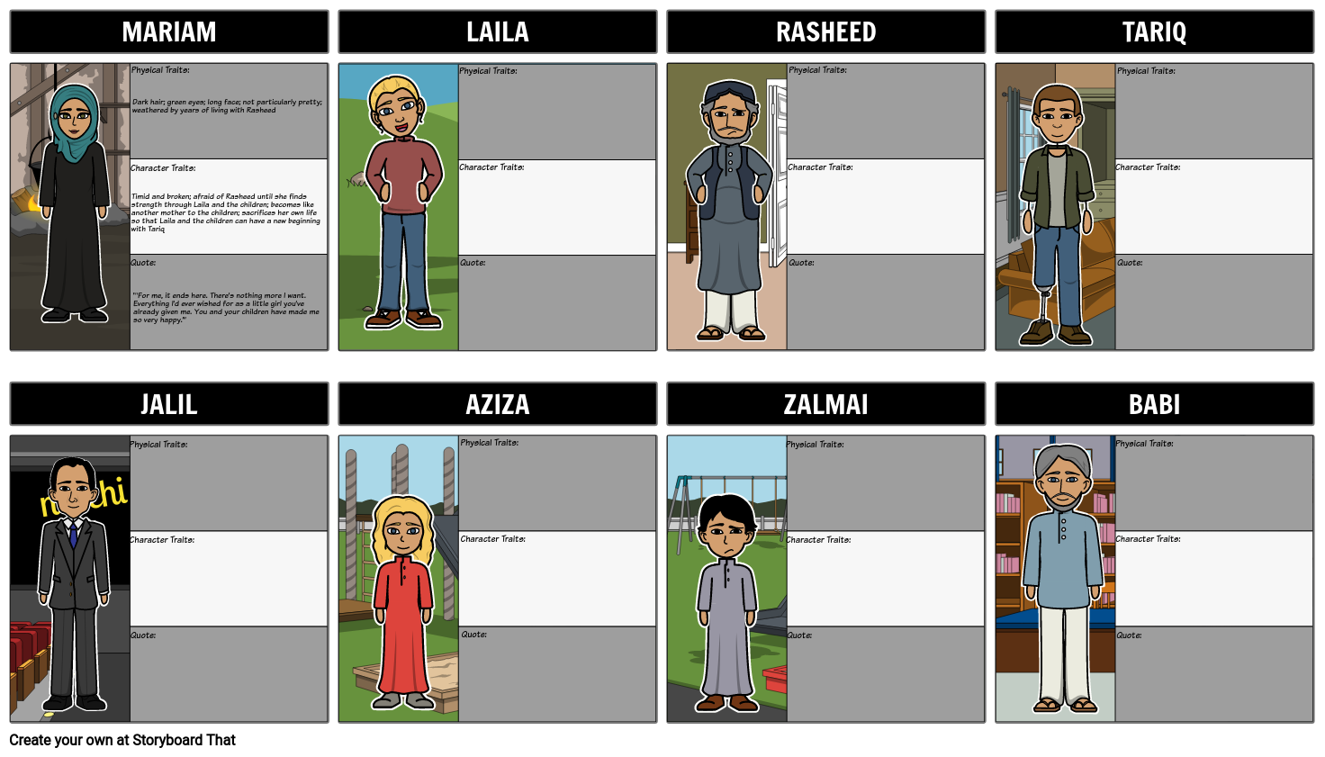 a thousand splendid suns summary characters theme character map for a thousand splendid suns