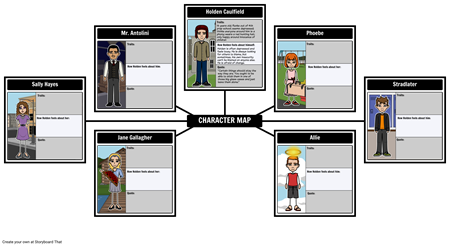Catcher in the Rye - Character Map
