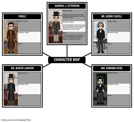 Dr. Jekyll and Mr. Hyde Character Map