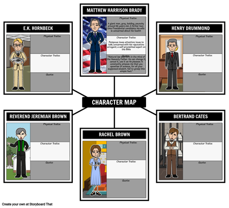 Character Map for Inherit the Wind