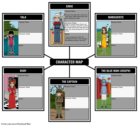 Character Map for The Five People You Meet in Heaven