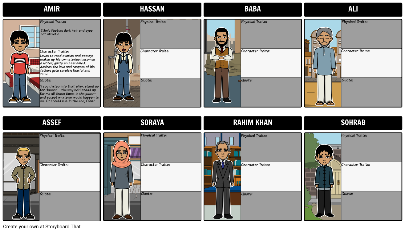 Character Map For The Kite Runner Storyboard By Kristy