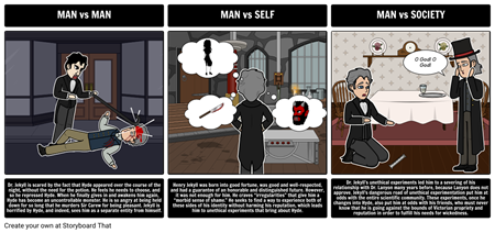 Dr. Jekyll and Mr. Hyde Literary Conflict