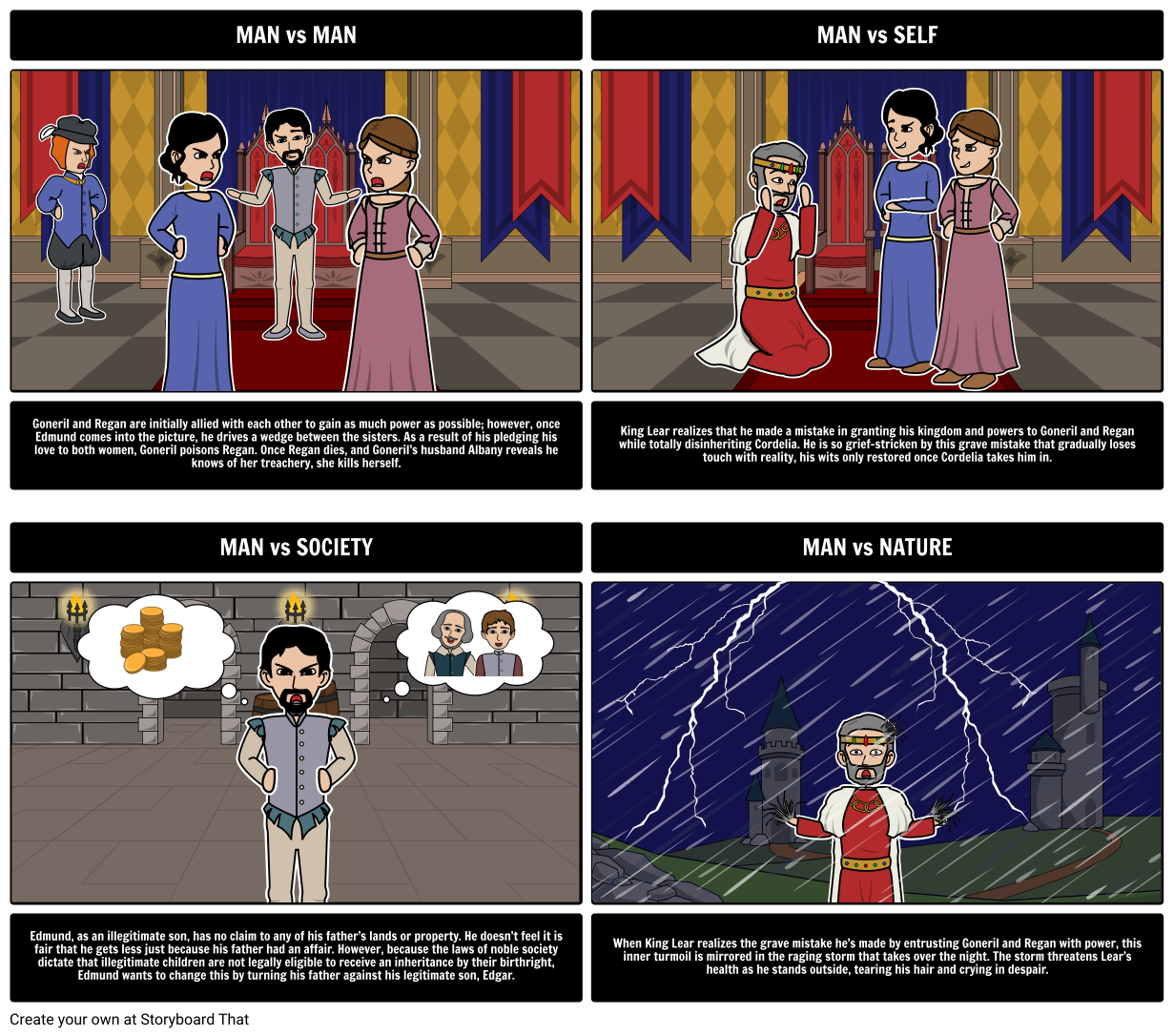 king lear character map