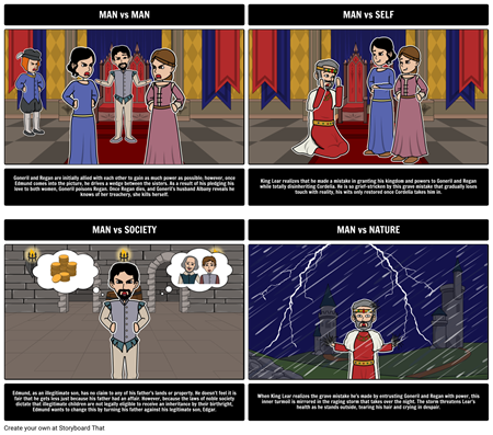 Conflict in King Lear
