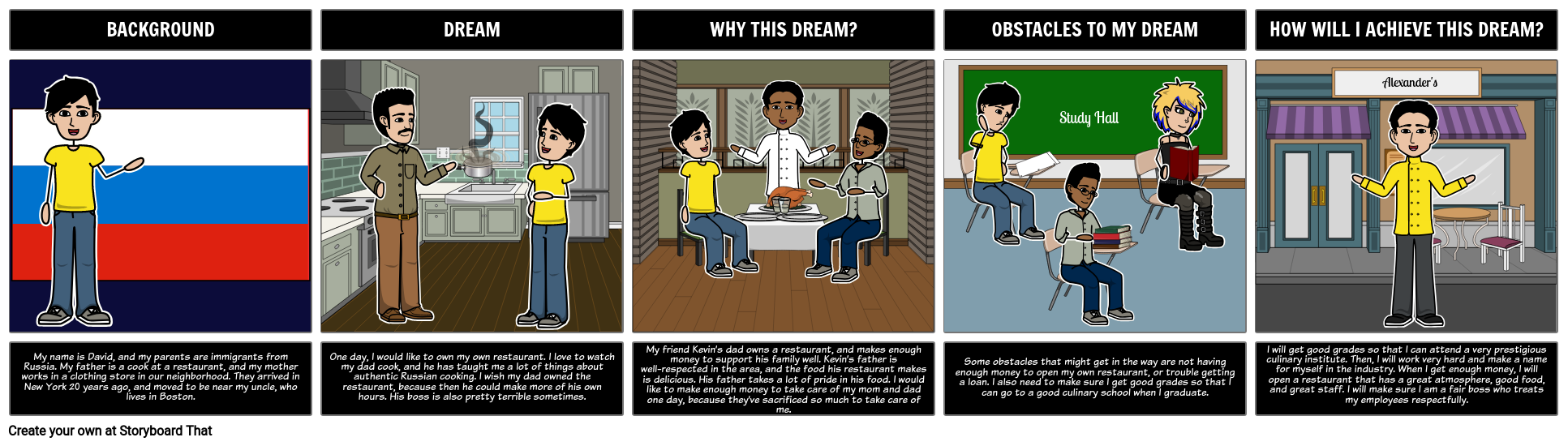 a raisin in the sun summary plot diagram lorraine hansberry a raisin in the sun connecting your dreams