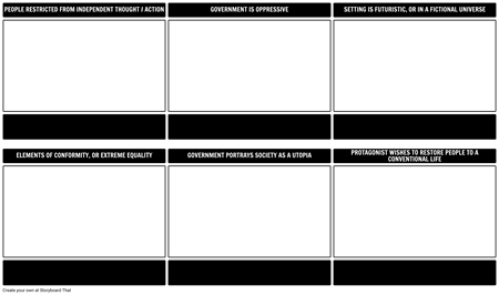 Dystopian Elements Template
