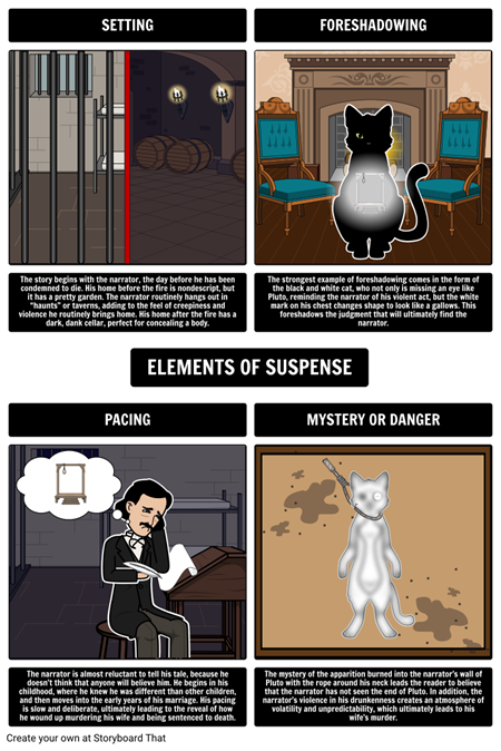 Elements of Suspense in The Black Cat