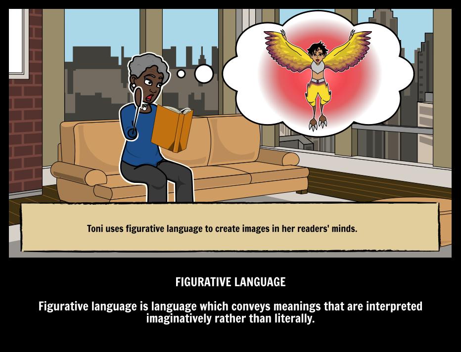 Figurative Language Definition | What is Figurative Language?