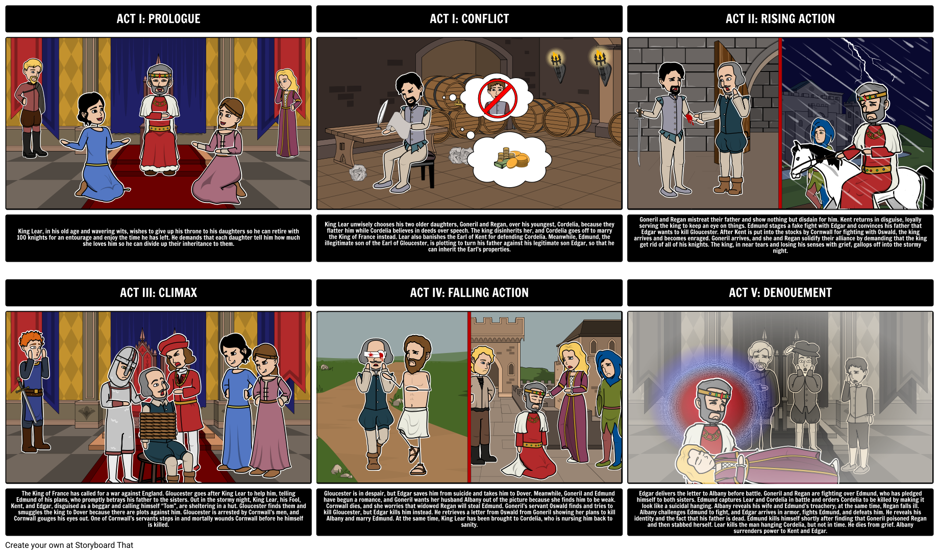 an overview of the consequences in king lear a play by william shakespeare Literature network » william shakespeare » king lear » summary act 3 literature network » william shakespeare » king lear » summary act 3 character.