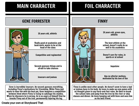 Foils in A Separate Peace: Gene vs. Finny