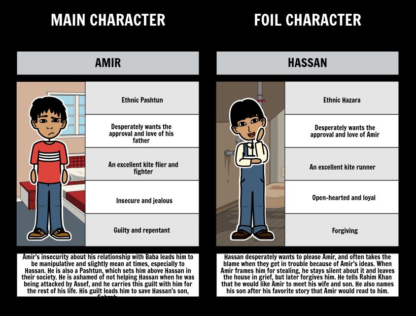 foils in the kite runner amir vs hassan storyboard