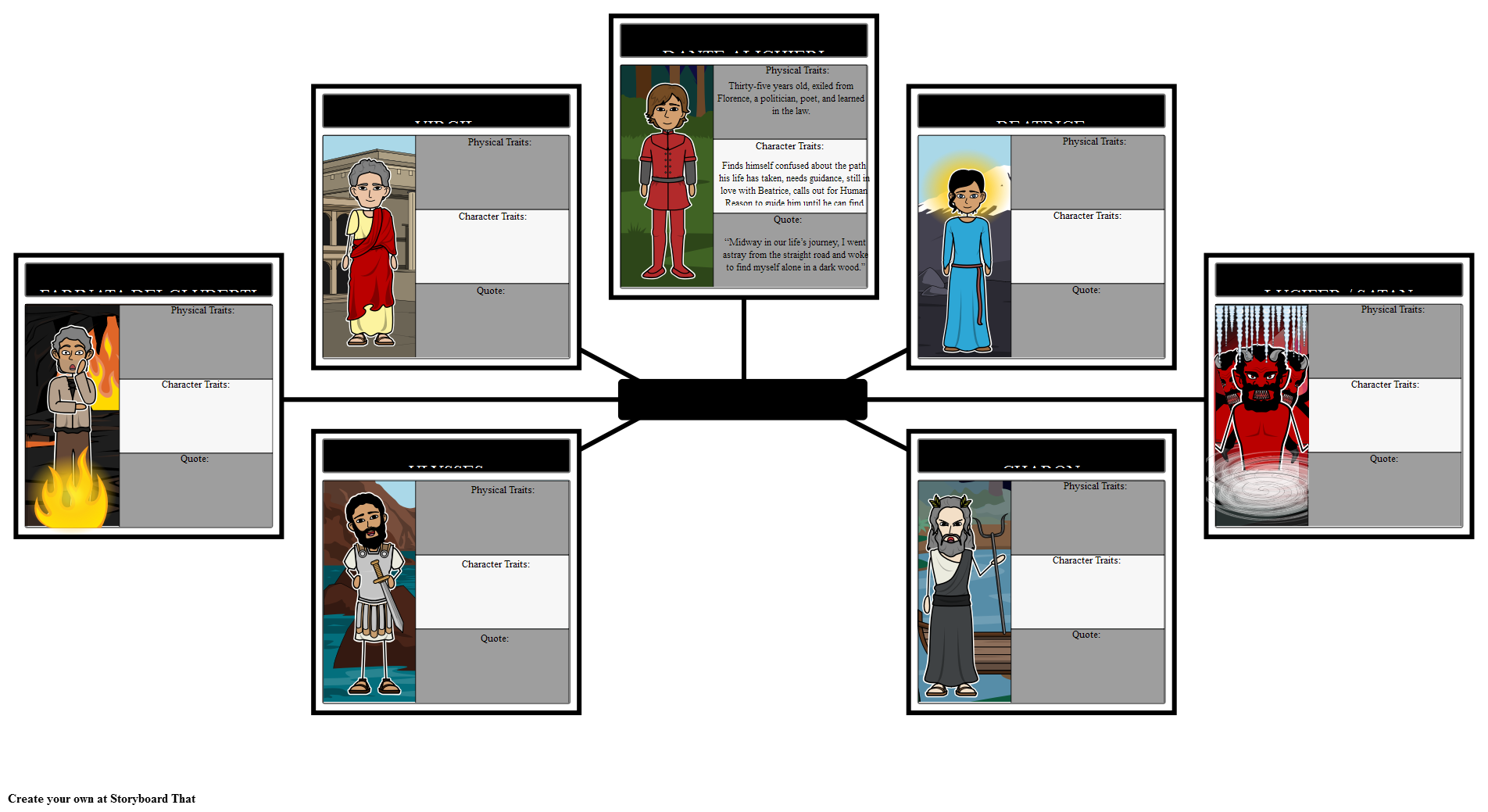 Keeping Track of Dante's Inferno Characters