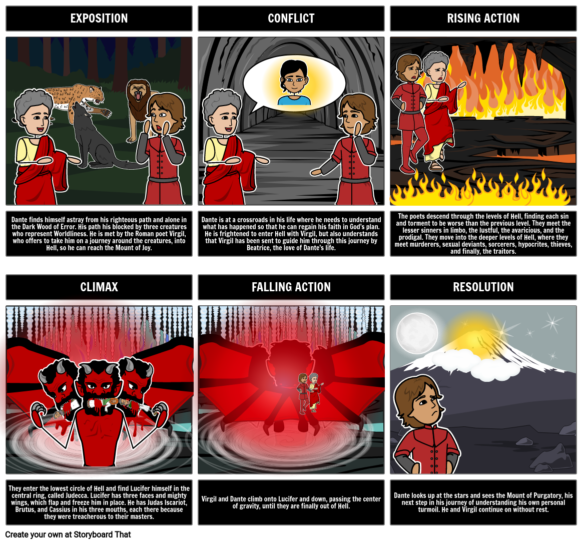 Dante S Inferno Summary Activities The Divine Comedy