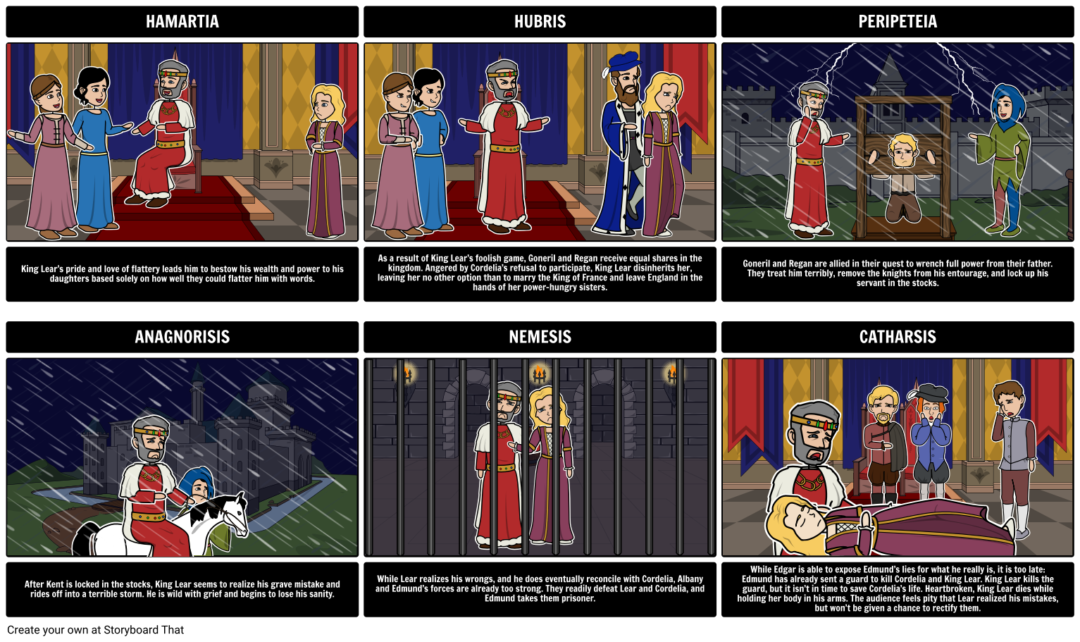 King Lear Themes