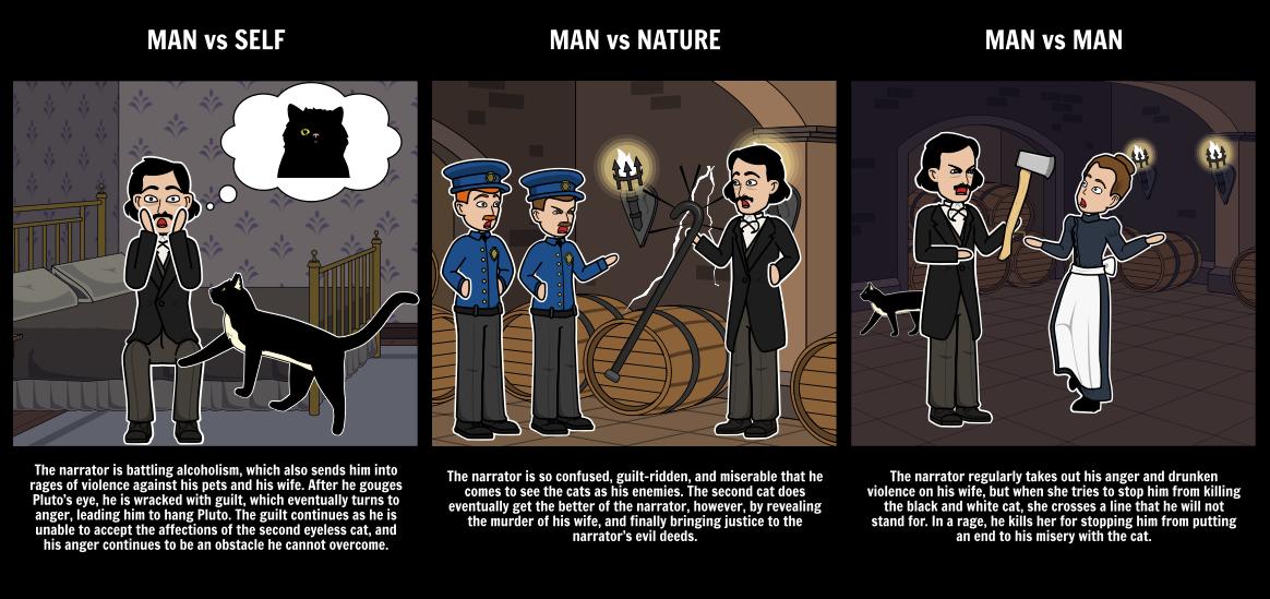 The Black Cat Edgar Allan Poe Analysis Summary The Black Cat Summary