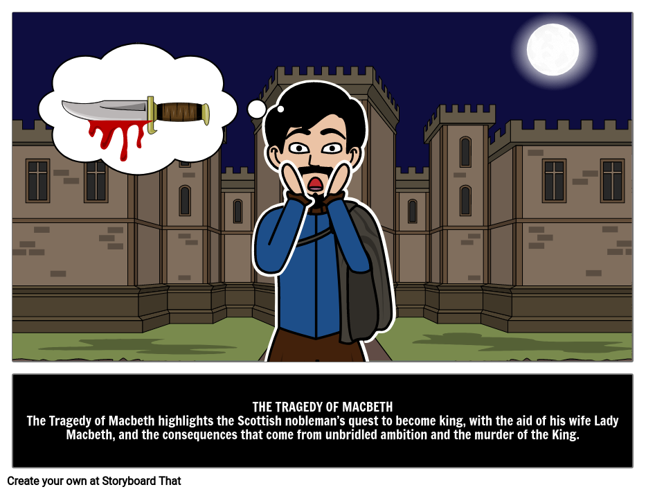The Tragedy of Macbeth Summary | William Shakespeare Plays | 932 x 712 png 144kB