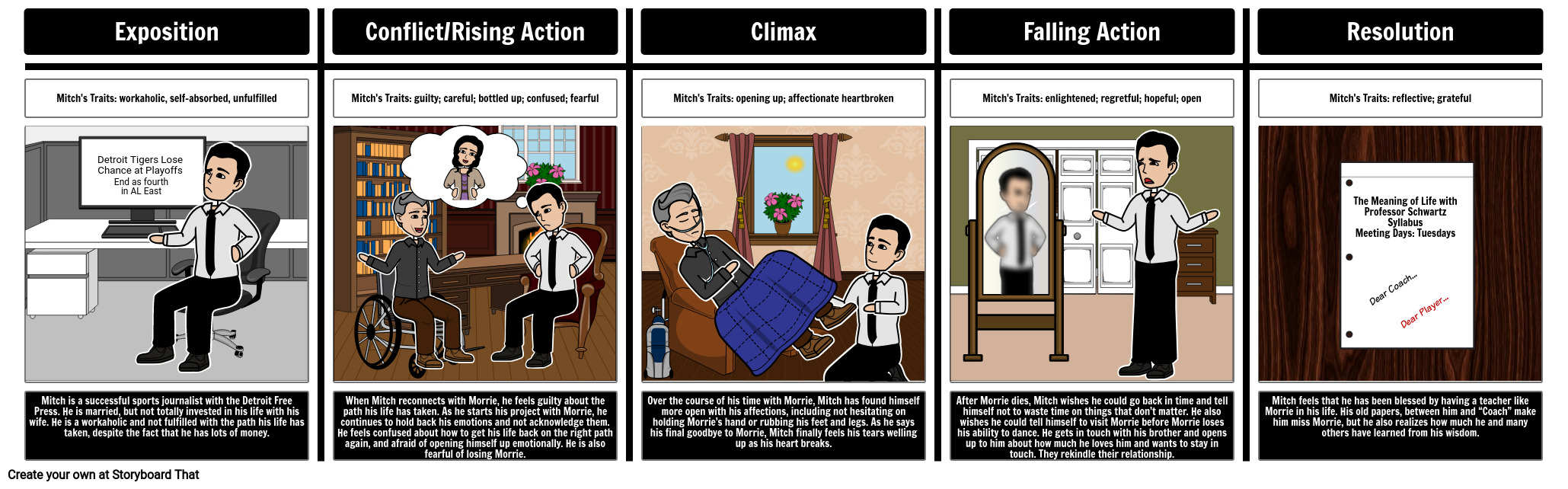 mitch s character evolution in tuesdays morrie choose how to print this storyboard