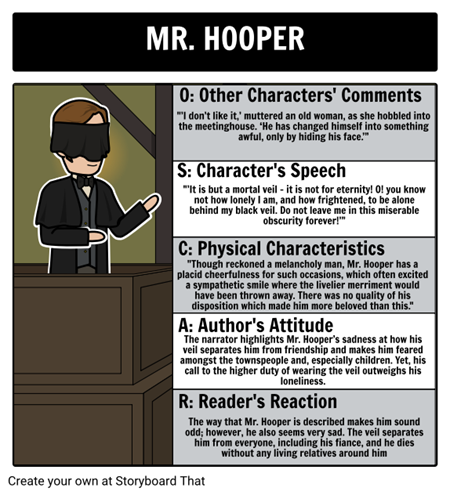 character analysis of mr hooper in the ministers black veil by nathaniel hawthorne The narrative point of view of nathaniel hawthorne's the minister's black veil is as he describes the townspeople speculating about reverend hooper's veil and he has written extensively in literary criticism, student writing syllabi and definition of narrative irony examples of characterization in poems what is.