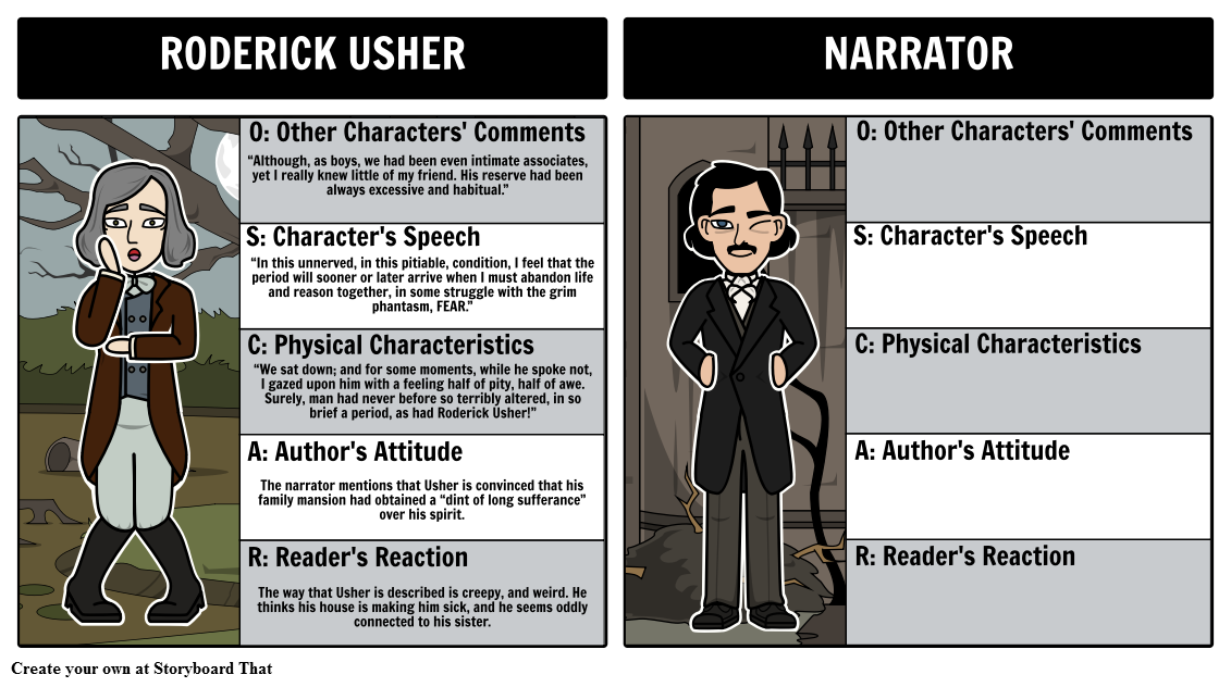 An analysis of characters in the fall of the house of usher by edgar allan poe