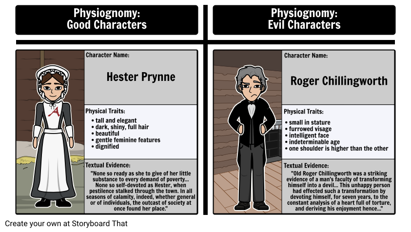 Physiognomy in The Scarlet Letter: Hester Prynne vs. Roger Chillingworth