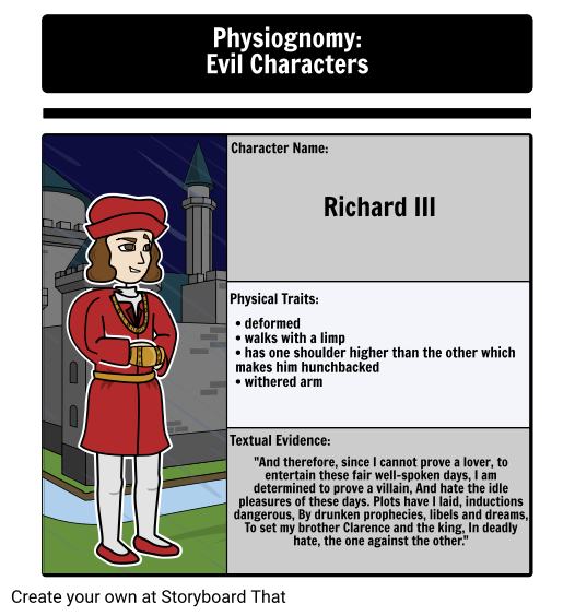 Physiognomy in The Tragedy of Richard III: Richard III