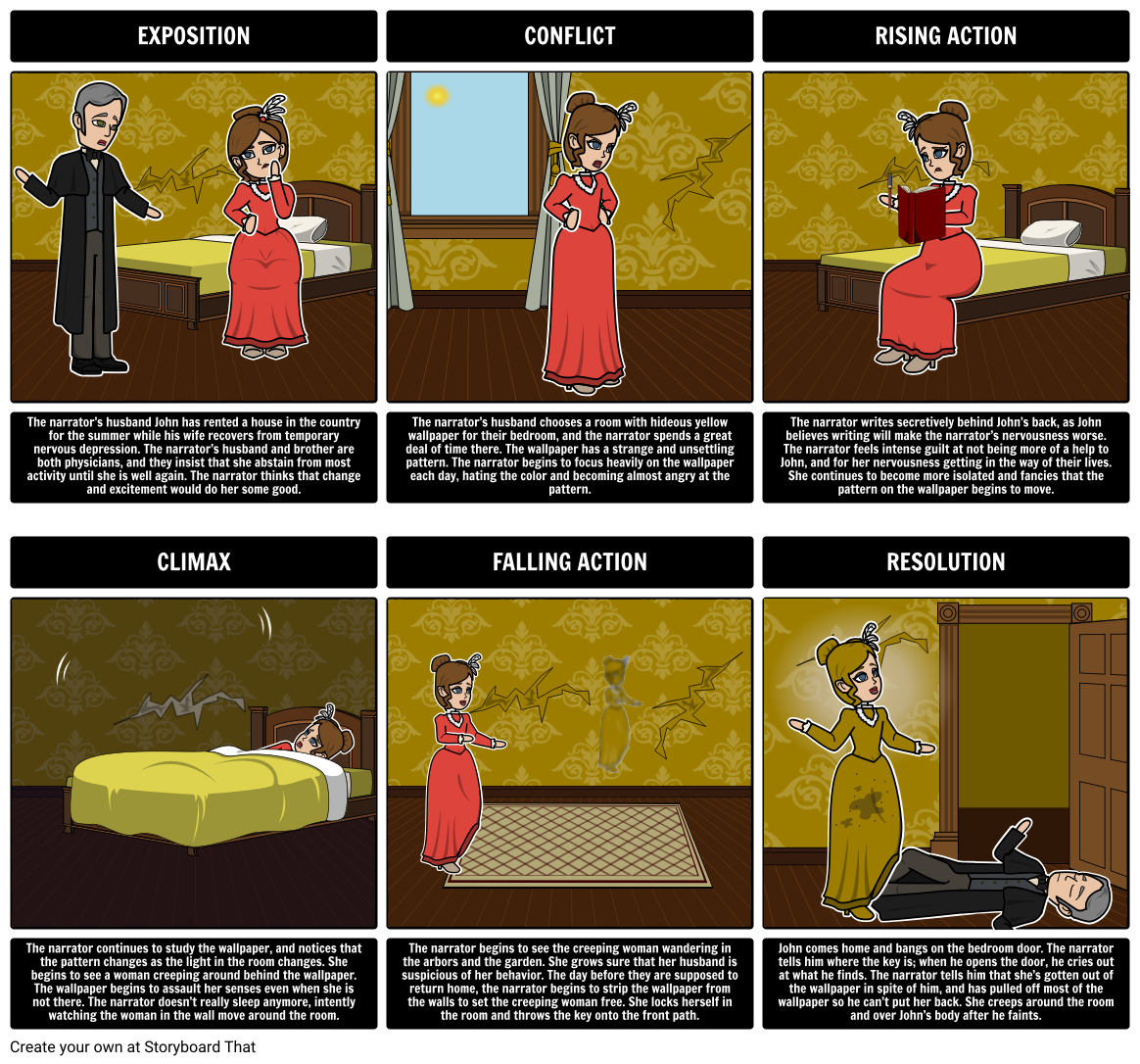 the yellow wallpaper summary  analysis  charlotte perkins gilman plot diagram for the yellow wallpaper