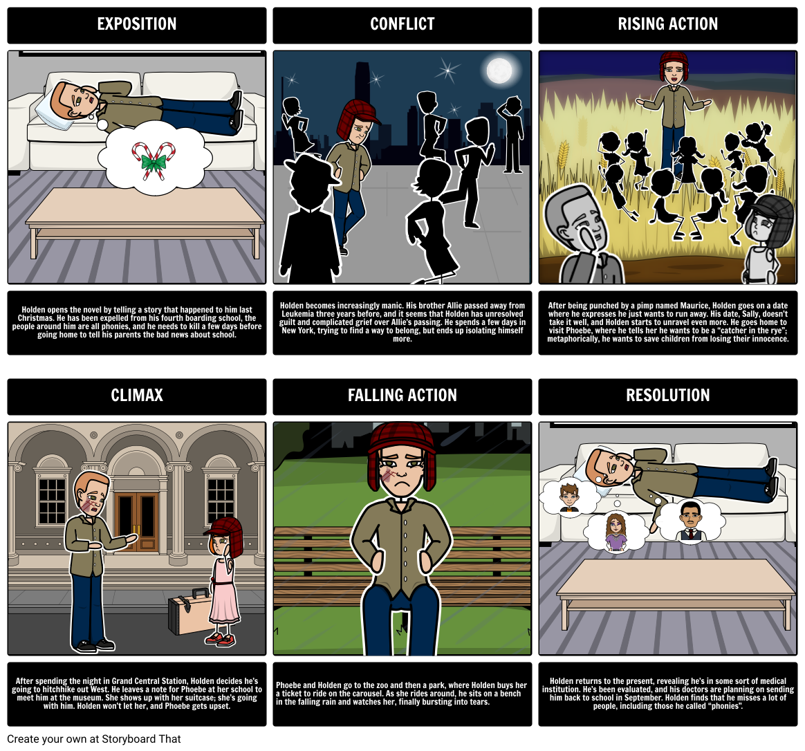Catcher in the Rye - Plot Diagram Storyboard by kristy