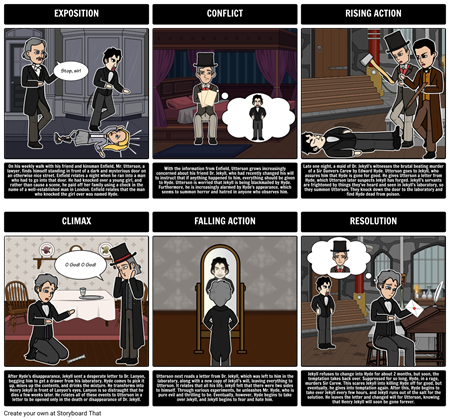 Dr. Jekyll and Mr. Hyde Plot Diagram