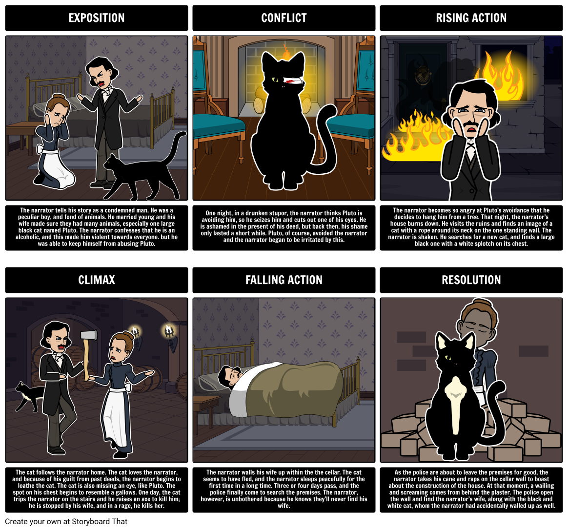 a summary of edgar allan poes the black cat and its analysis The black cat is a short story by american writer edgar allan poe it was first published in the august 19, 1843, edition of the saturday evening postit is a study of the psychology of guilt, often paired in analysis with poe's the tell-tale heart.