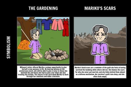 "Symbolism in ""Autumn Gardening"""