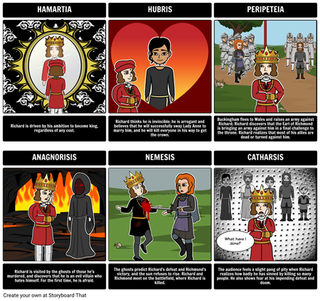The Tragedy of Richard III as Tragic Hero