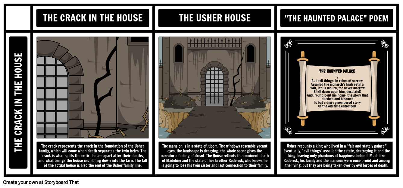 the theme of the fall of the house of usher