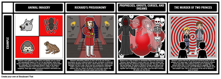 Themes, Motifs, and Symbols in The Tragedy of Richard III