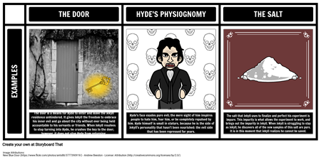 Dr. Jekyll and Mr. Hyde Themes, Motifs and Symbols