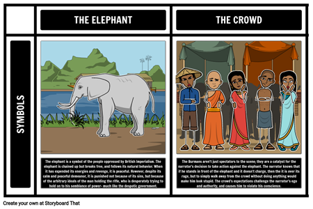 george orwells thesis in shooting an elephant