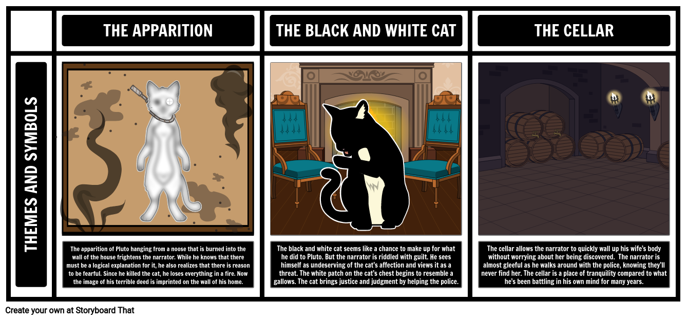 Themes Symbols And Motifs In The Black Cat Storyboard