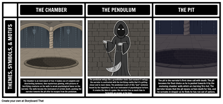 Themes, Symbols, and Motifs in The Pit and the Pendulum