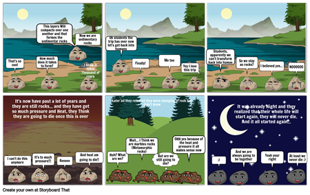 Rock Cycle Part two