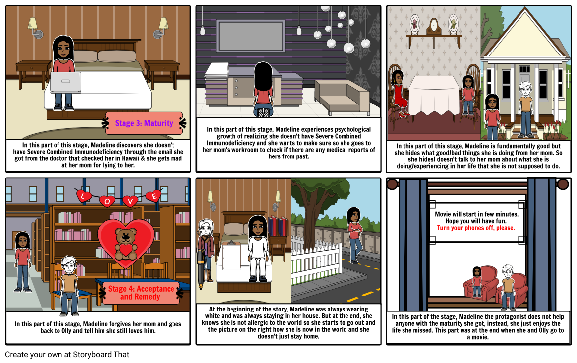 Quest for Identity: Bidungsroman Character Journey (2)